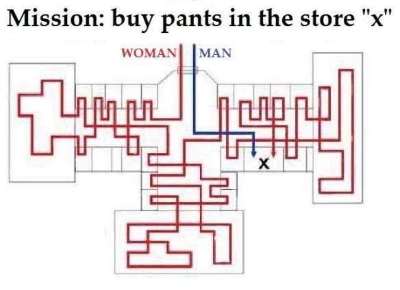 men-and-women-shopping